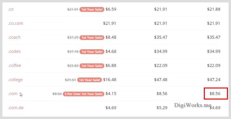 .com domain renewal fees in BigRock, Rs 1001.82 (about $12.75)